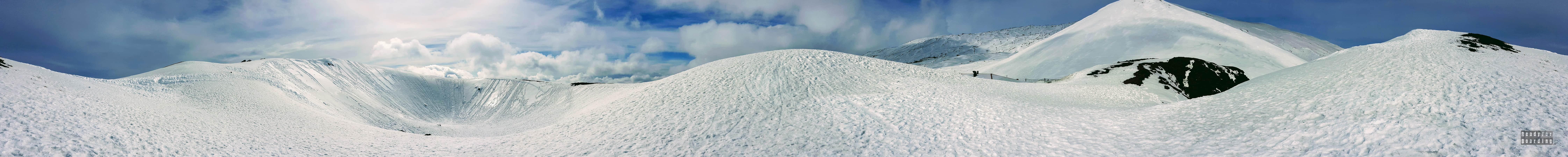 Panorama: Etna - Sycylia
